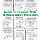 Science Activities for Processes of Science Inquiry, Inter