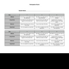 Science Experiment Participation Rubric