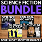 Science Fiction: Questions, Resources, Activities