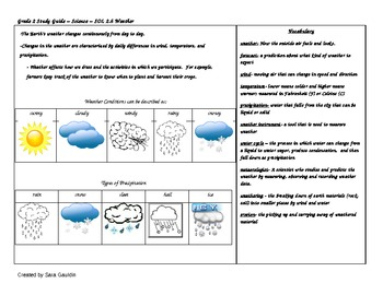 Science VA SOL 2.6 Weather and Water Cycle Study Guide