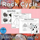 Science Vocabulary: Rock Cycle Teaching Unit