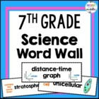 Science Vocabulary Word Wall Cards