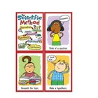 Scientific Method Cards