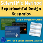 Scientific Method, Experimental Design, Variables, Control