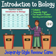 Scientific Method, Intro to Biology, Microscope Jeopardy R