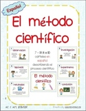 Scientific Method Spanish / El metodo cientifico