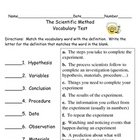 Scientific Method Vocabulary Test