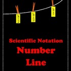Scientific Notation Number Line