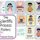 Scientific Process Posters