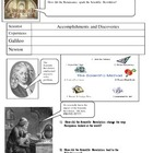 Scientific Revolution Review Sheet