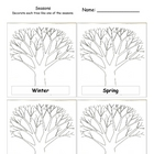 Seasons and Trees Activity