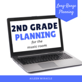 Second Grade Planning Set