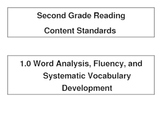 Second grade ELA content standards (California only)