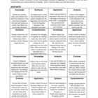 Seedfolks Activities~ Bloom&#039;s Taxonomy