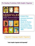 Seedfolks Stylistic Devices Graphic Organizer