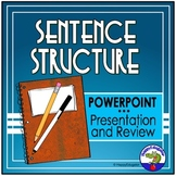 Sentence Structure PowerPoint for a FlipBook