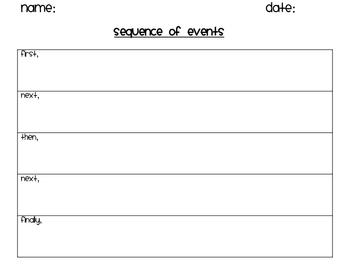Sequence of Events Activity