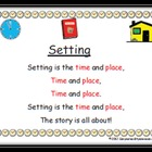 Setting Response: Common Core Comprehension Writing