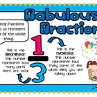 Seven 11x17 Posters to Teach Fraction Skills
