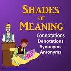 Shades of Meaning PowerPoint - Synonyms, Antonyms, Denotat