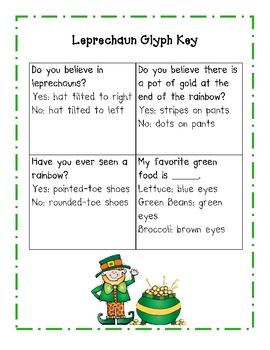 Shawn the Leprechaun Glyph