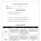 Shiloh Creative Reading Project Activities and Rubric for