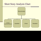Short Story Analysis Chart