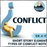 Short Story - Conflict Personal Response Writing