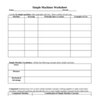 Simple Machines - Introductory Worksheet