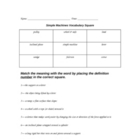 Simple Machines Vocabulary Square