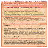 Simple Principles Of Learning