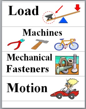 Simple and Compound Machines Word Wall Cards