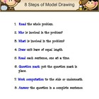Singapore Math 8 Step Model Drawing