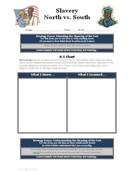 Slavery, Abolitionists, Underground Railroad Worksheet Act