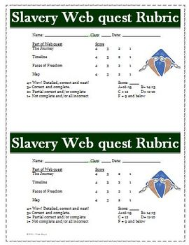 Slavery Web Quest Internet and Map Activity with Answer Key