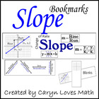 Slope Bookmark Activity and Word Wall Posters-Formulas