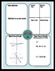 Slope Graphic Organizer: Annotate PDF on an iPad, or Print!