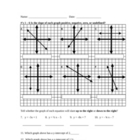 Slope and Graphing Linear Equation Worksheets and Answers