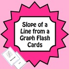 Slope of a Line from a Graph Flash Cards
