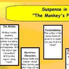 "Smart Board - Suspense in ""The Monkey's Paw"""