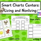 Smart Charts Centers: Living and Nonliving