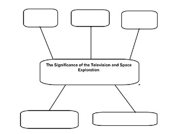 SmartBoard Space and Televison Graphic Organizer