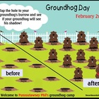 Smartboard Attendance Animated Groundhog Day Attendance