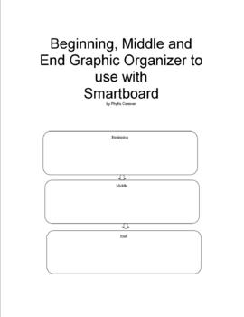 Smartboard Graphic Organizer for Beginning, Middle, End