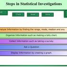 Smartboard Statistical Investigation:  Line Plot, Median, 