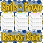 Smile/Frown Behavior Management Chart - Elementary