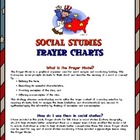 Social Studies Frayer Model Charts