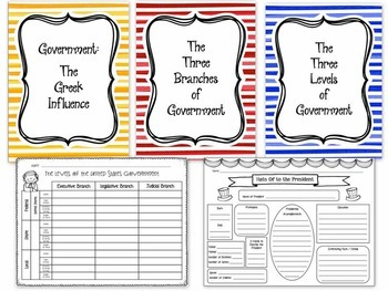 Social Studies GOVERNMENT Unit  (3 Branches)
