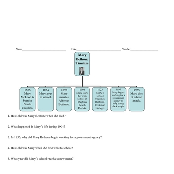 Social Studies: Reading a Timeline Worksheet