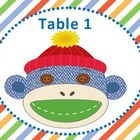 Sock Monkey Classroom Theme